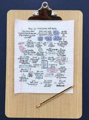 How to overcome self doubt – original artwork